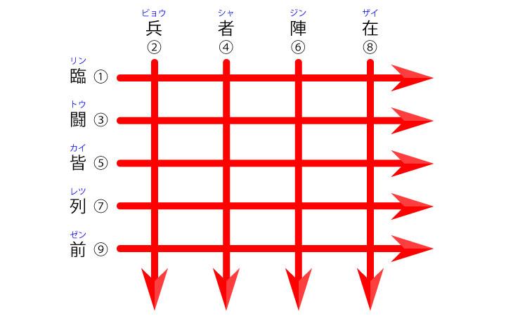 九字切りでセルフお祓い - 自分で祓う九字の方法